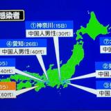 新型コロナウイルス|奈良入院先はどこ?奈良医大で桜井市のぞみ病院で受診特定?新型肺炎